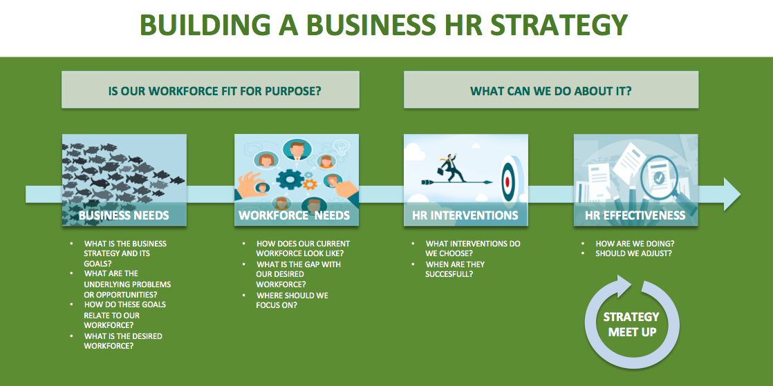 Patrick Coolen - The perfect match, HR analytics and strategy