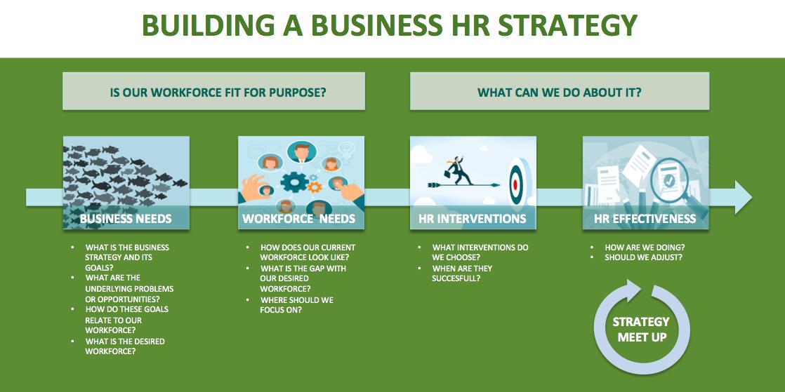 applying strategic hr analytics tucana global blog