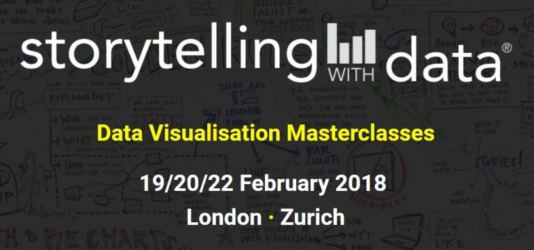 data visualisation masterclass workshop